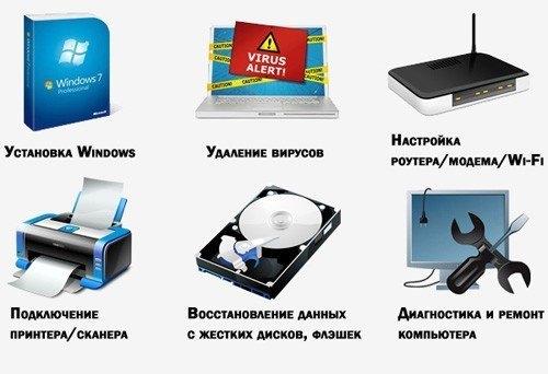 компьютерные услуги Липецк